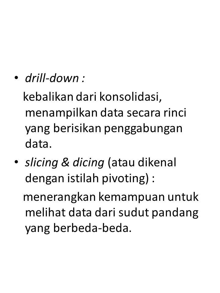 OLAP11/16 drill-down : kebalikan dari konsolidasi, menampilkan data secara rinci yang berisikan penggabungan data. slicing & dicing (atau dikenal deng