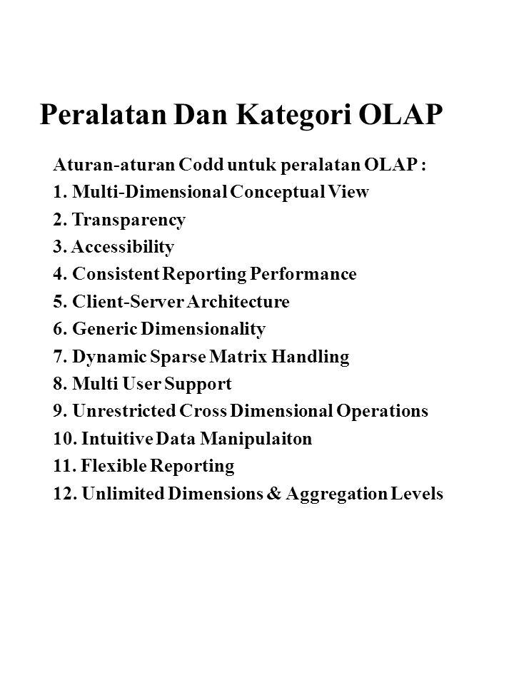Aturan-aturan Codd untuk peralatan OLAP : 1. Multi-Dimensional Conceptual View 2. Transparency 3. Accessibility 4. Consistent Reporting Performance 5.