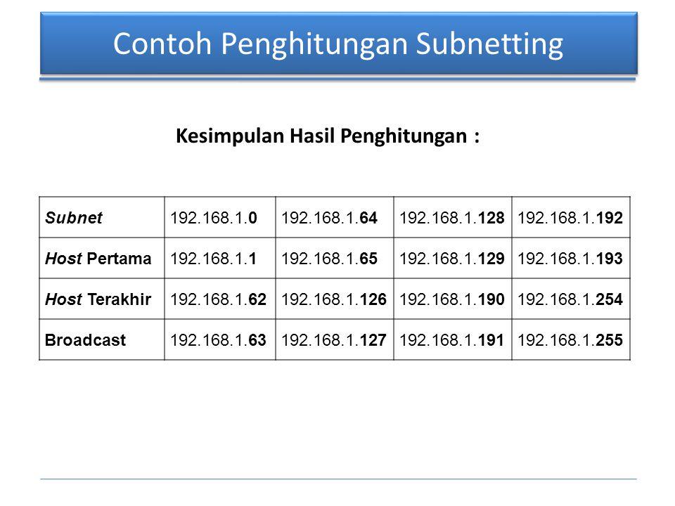 Contoh Penghitungan Subnetting Subnet192.168.1.0192.168.1.64192.168.1.128192.168.1.192 Host Pertama192.168.1.1192.168.1.65192.168.1.129192.168.1.193 H