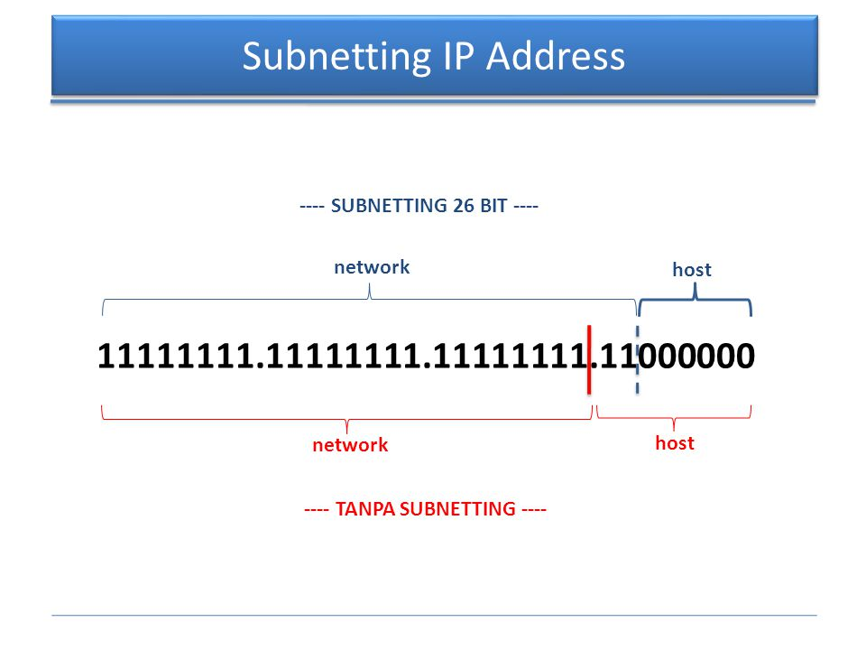 Subnetting IP Address 11111111.11111111.11111111.11000000 network host network host ---- SUBNETTING 26 BIT ---- ---- TANPA SUBNETTING ----