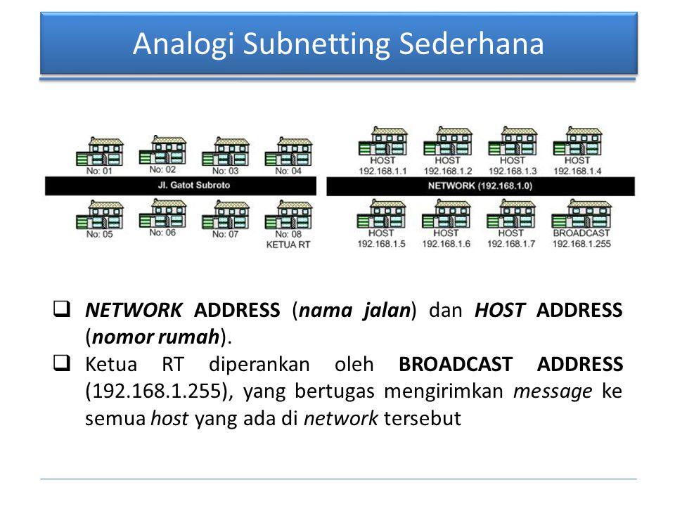 Contoh Penghitungan Subnetting 3.Blok Subnet = 256 - 192 (nilai desimal segmen terakhir subnet mask) = 64.