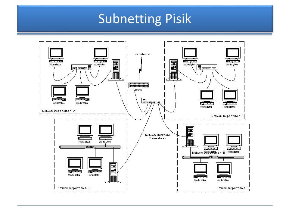 Subnet Mask  Struktur subnet mask sama dengan struktur IP Address, yakni terdiri dari 32 bit yang dibagi atas 4 segmen.