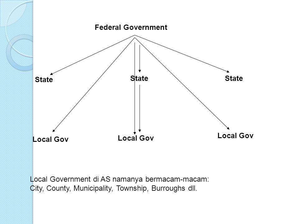 Federalisme  Struktur Pemerintahan dlm Negara Federalis tidaklah bertingkat sebagaimana diamati dlm sejumlah negara kesatuan, karena hakekat otonomi daerah Negara Bagian dengan Pemerintah Daerah pada dasarnya sama.