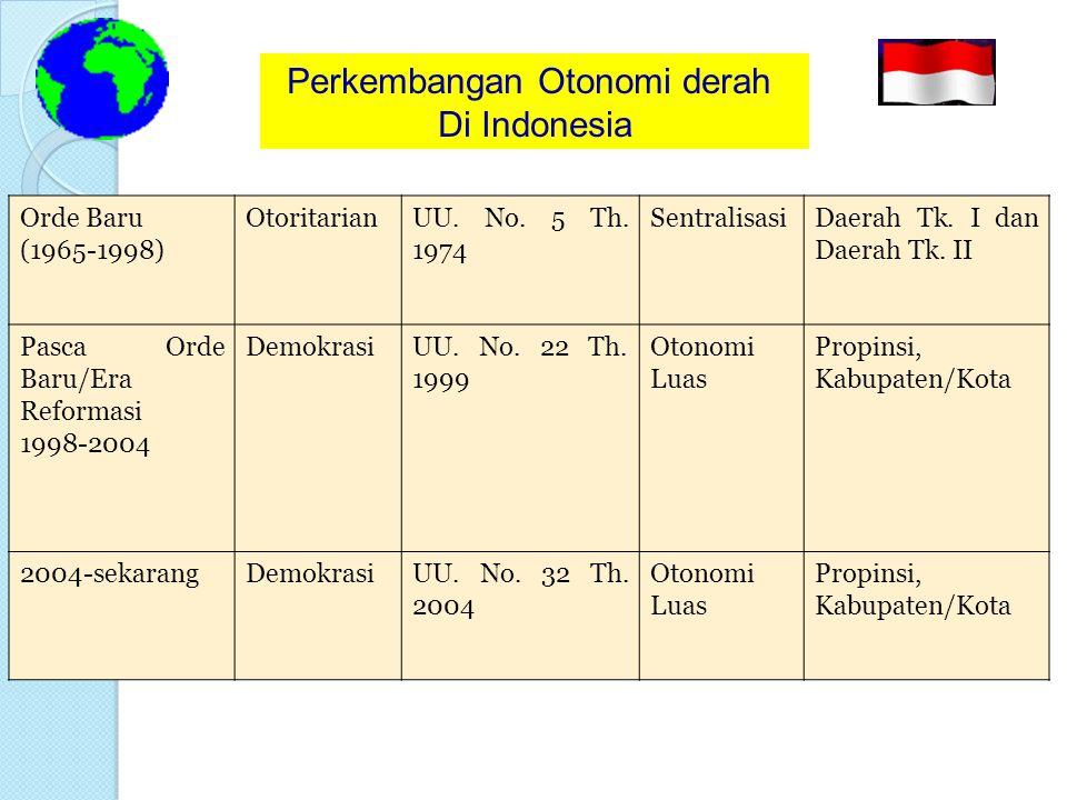 Perkembangan Otonomi Daerah Di Indonesia Perjuangan Kemerdekaan (1945-1949) DemokrasiUU.