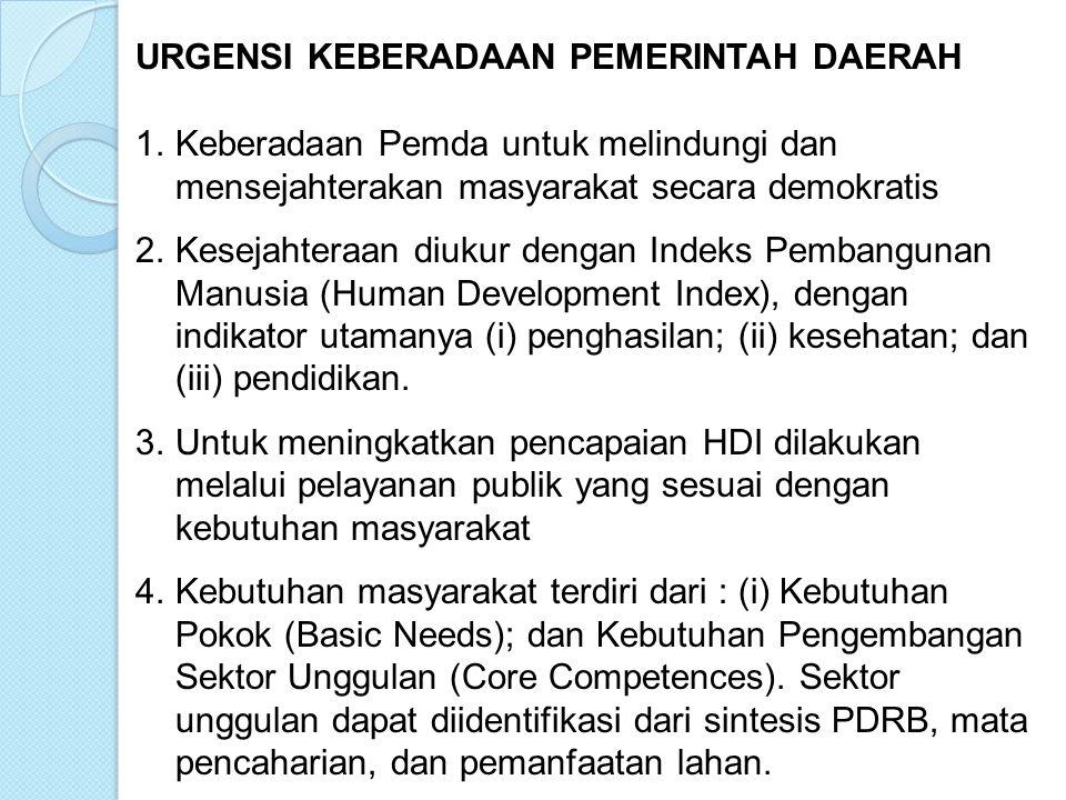 2. Pasal 18 UUD Negara RI (1)Negara Kesatuan Republik Indonesia dibagi atas Daerah- daerah Provinsi dan Daerah Provinsi itu dibagi atas Kabupaten dan