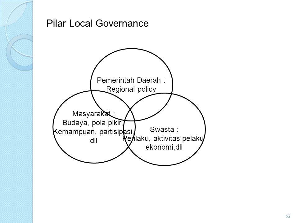 61 Kinerja daerah ? Otonomi diberikan kepada daerah Tujuan penyelenggaraaan otonomi daerah : meningkatkan kesejahteraan masyarakat, pelayanan umum, da