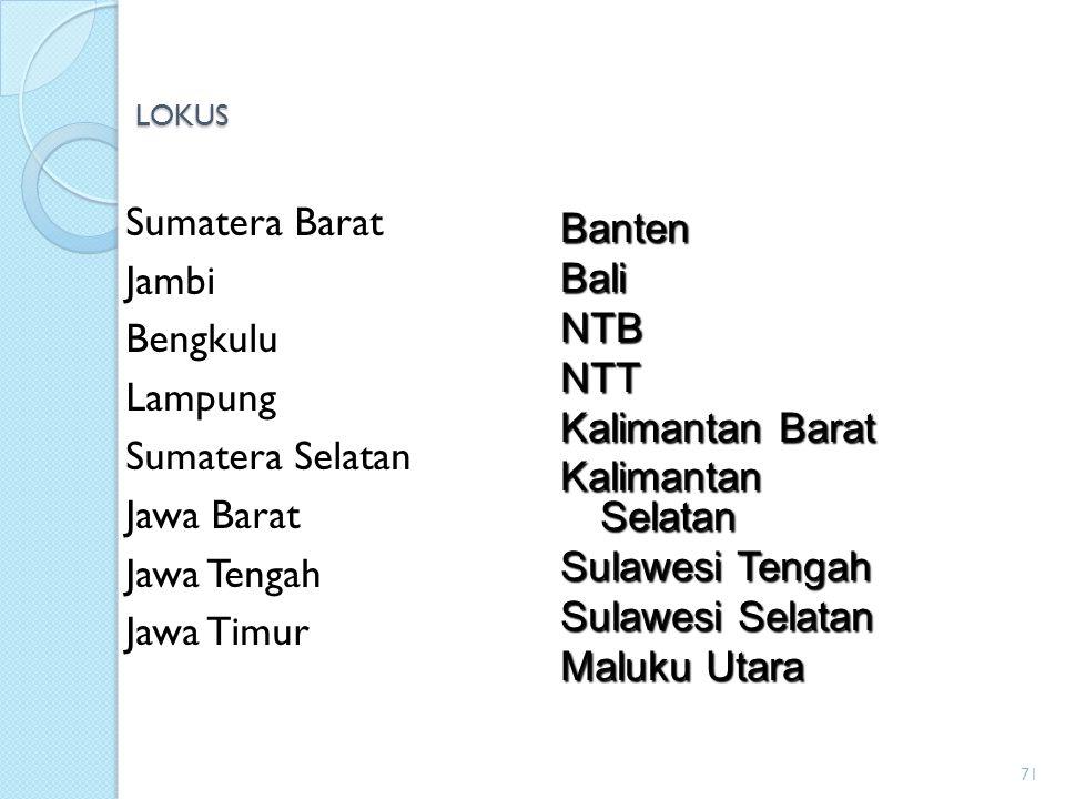 70 Pengukuran dilakukan di: - 18 Provinsi - 261 kab/kota Data Campuran - Kuantitatif - Kualitatif