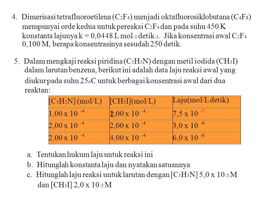 [C 5 H 5 N] (mol/L)[CH 3 I](mol/L) Laju(mol/L detik) -4 1,00 x 10 -4 1,00 x 10 -7 7,5 x 10 -4 2,00 x 10 -4 2,00 x 10 -6 3,0 x 10 -4 2,00 x 10 -4 4,00