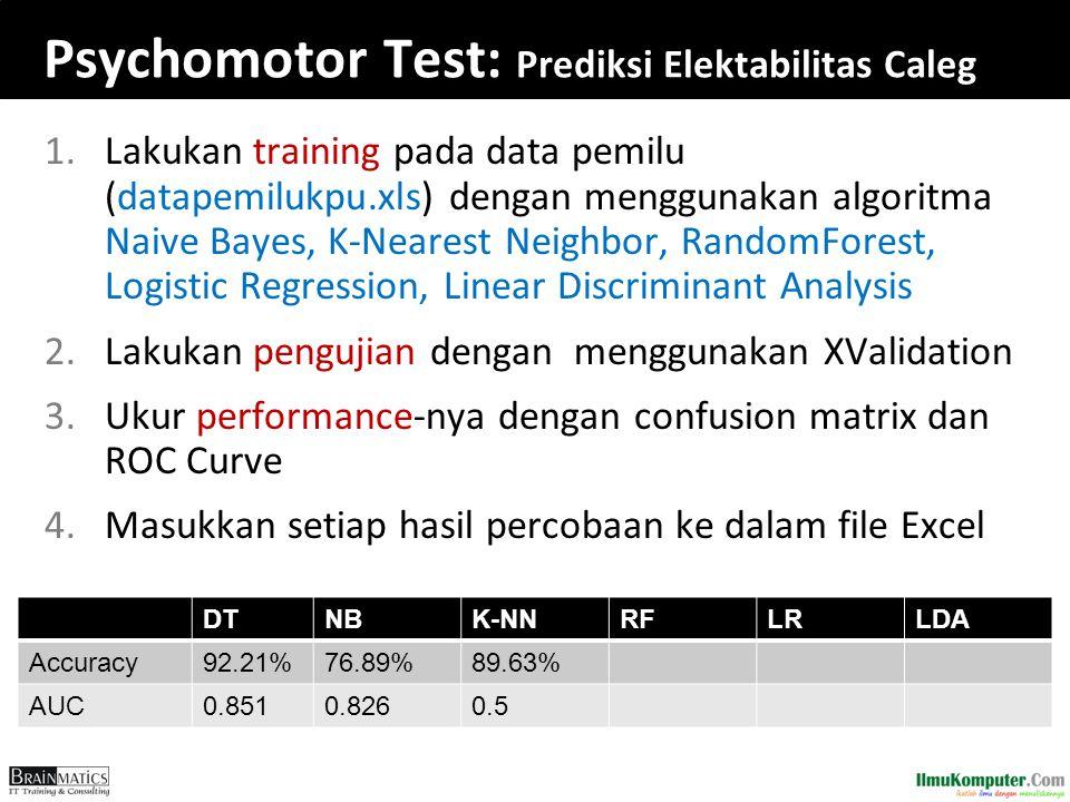 Psychomotor Test: Prediksi Elektabilitas Caleg 1.Lakukan training pada data pemilu (datapemilukpu.xls) dengan menggunakan algoritma Naive Bayes, K-Nea