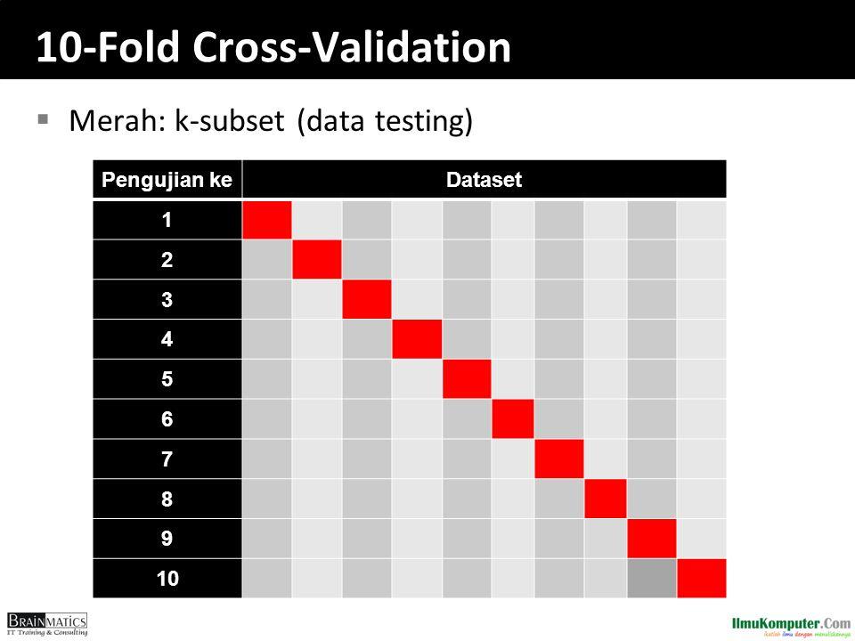 10-Fold Cross-Validation  Merah: k-subset (data testing) Pengujian keDataset 1 2 3 4 5 6 7 8 9 10