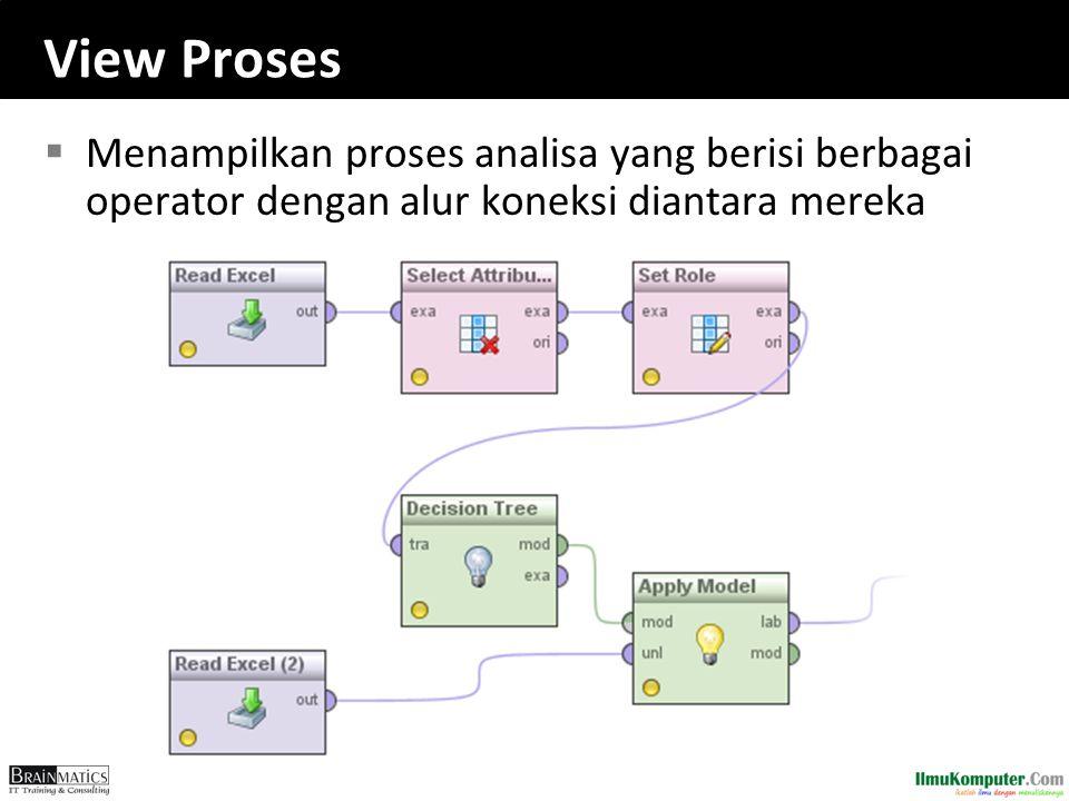 View Proses  Menampilkan proses analisa yang berisi berbagai operator dengan alur koneksi diantara mereka