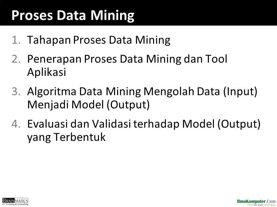 1.Tahapan Proses Data Mining 2.Penerapan Proses Data Mining dan Tool Aplikasi 3.Algoritma Data Mining Mengolah Data (Input) Menjadi Model (Output) 4.E