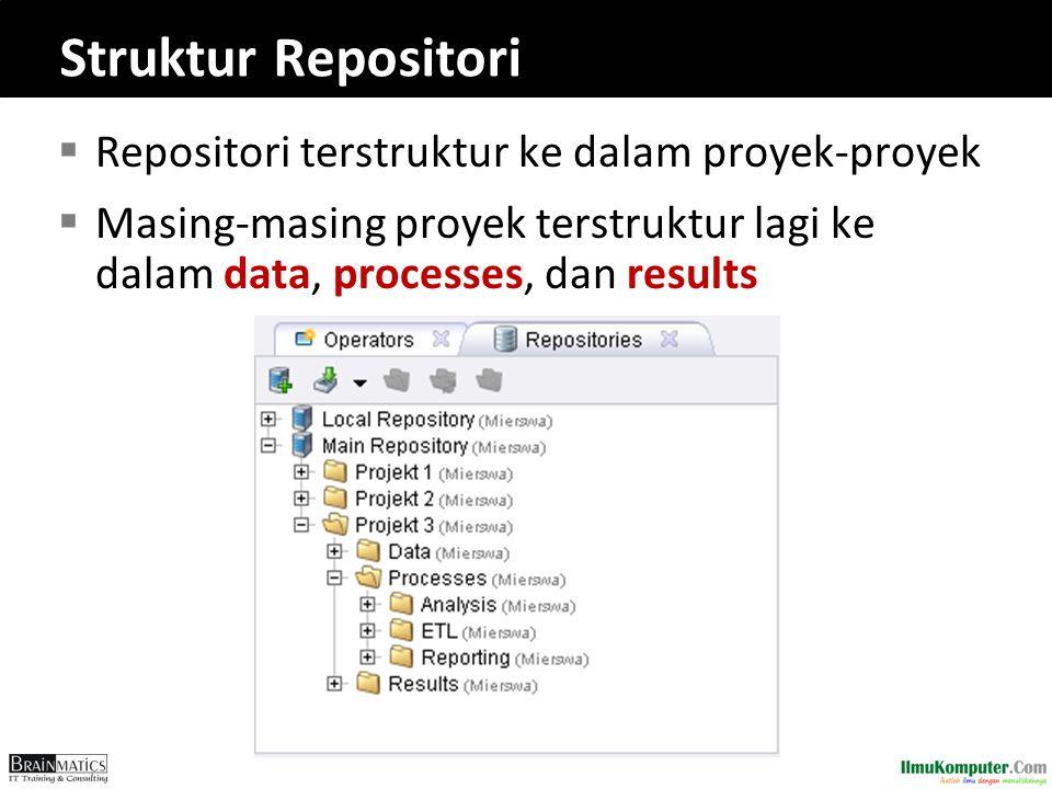 Struktur Repositori  Repositori terstruktur ke dalam proyek-proyek  Masing-masing proyek terstruktur lagi ke dalam data, processes, dan results
