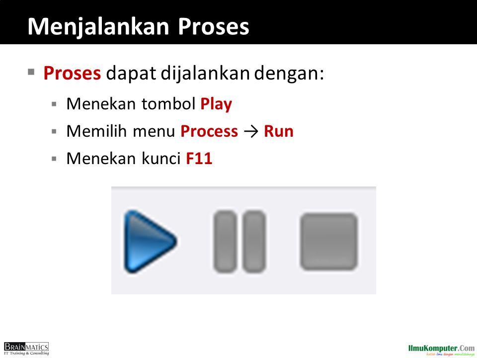 Menjalankan Proses  Proses dapat dijalankan dengan:  Menekan tombol Play  Memilih menu Process → Run  Menekan kunci F11