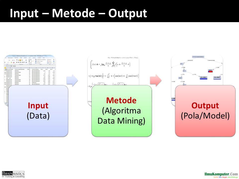 Input – Metode – Output Input (Data) Metode (Algoritma Data Mining) Output (Pola/Model)