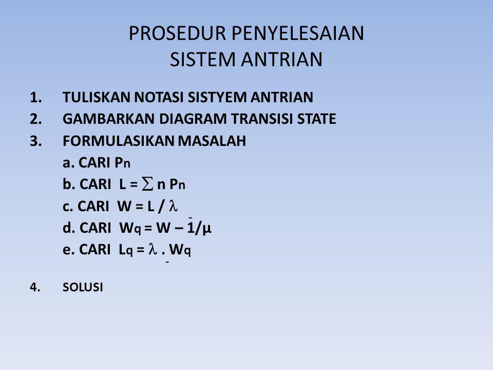 PROSEDUR PENYELESAIAN SISTEM ANTRIAN 1.TULISKAN NOTASI SISTYEM ANTRIAN 2.GAMBARKAN DIAGRAM TRANSISI STATE 3.FORMULASIKAN MASALAH a. CARI P n b. CARI L