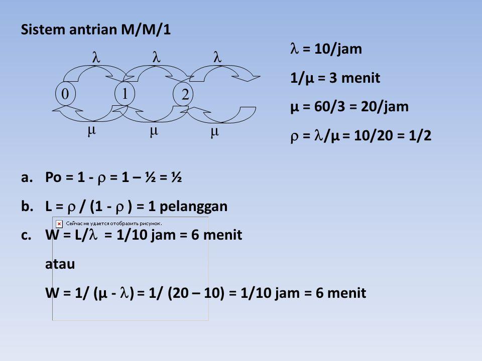 Sistem antrian M/M/1 0 1 2 λ λλ μ μ μ = 10/jam 1/µ = 3 menit µ = 60/3 = 20/jam  = /µ = 10/20 = 1/2 a.Po = 1 -  = 1 – ½ = ½ b.L =  / (1 -  ) = 1 pe