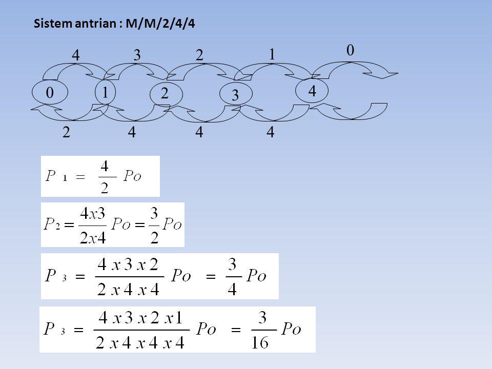 Po + P1 + P2 + P3 + P4 = 1 Po ( 1+ 2 + 3/2 + ¾ + 3/16 ) = 1 Po = 16/87P2 = 24/87P4 = 3/87 P1 = 32/87P3 = 12/87 a.Rata2 banyak generator rusak = rata banyak pelanggan dlm sistem ( L ).