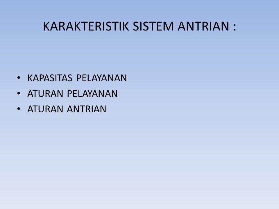 KARAKTERISTIK SISTEM ANTRIAN : KAPASITAS PELAYANAN ATURAN PELAYANAN ATURAN ANTRIAN