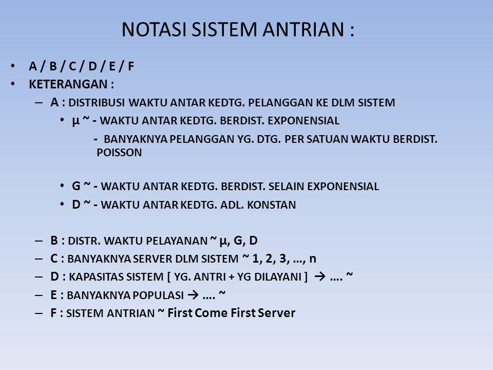 Diagram Transisi State : Sistem antrian dpt digbrkan dlm diagram transisi state sbb : ( State : banyaknya pelanggan dlm antrian ) 1.