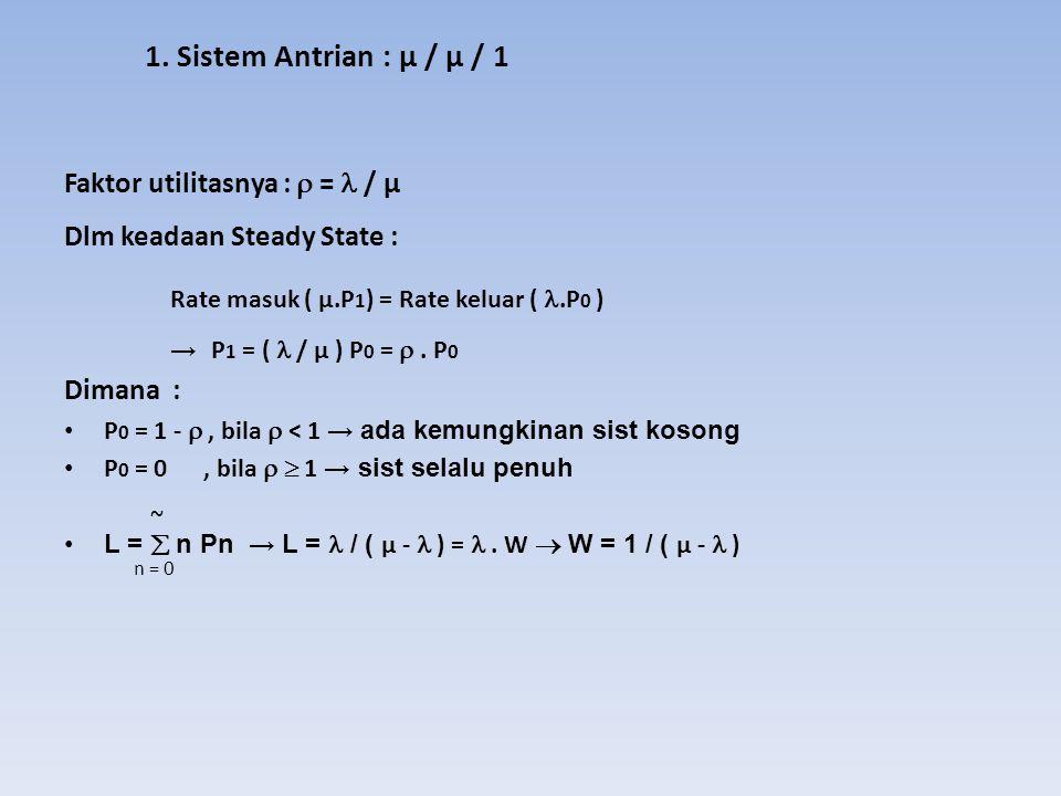 Faktor utilitasnya :  = / µ Dlm keadaan Steady State : Rate masuk ( µ.P 1 ) = Rate keluar (.P 0 ) → P 1 = ( / µ ) P 0 = . P 0 Dimana : P 0 = 1 - ,