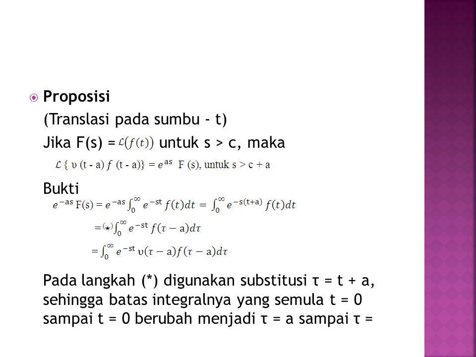  Proposisi (Translasi pada sumbu - t) Jika F(s) = untuk s > c, maka Bukti Pada langkah (*) digunakan substitusi τ = t + a, sehingga batas integralnya