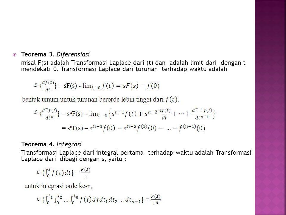  Teorema 3. Diferensiasi misal F(s) adalah Transformasi Laplace dari (t) dan adalah limit dari dengan t mendekati 0. Transformasi Laplace dari turuna