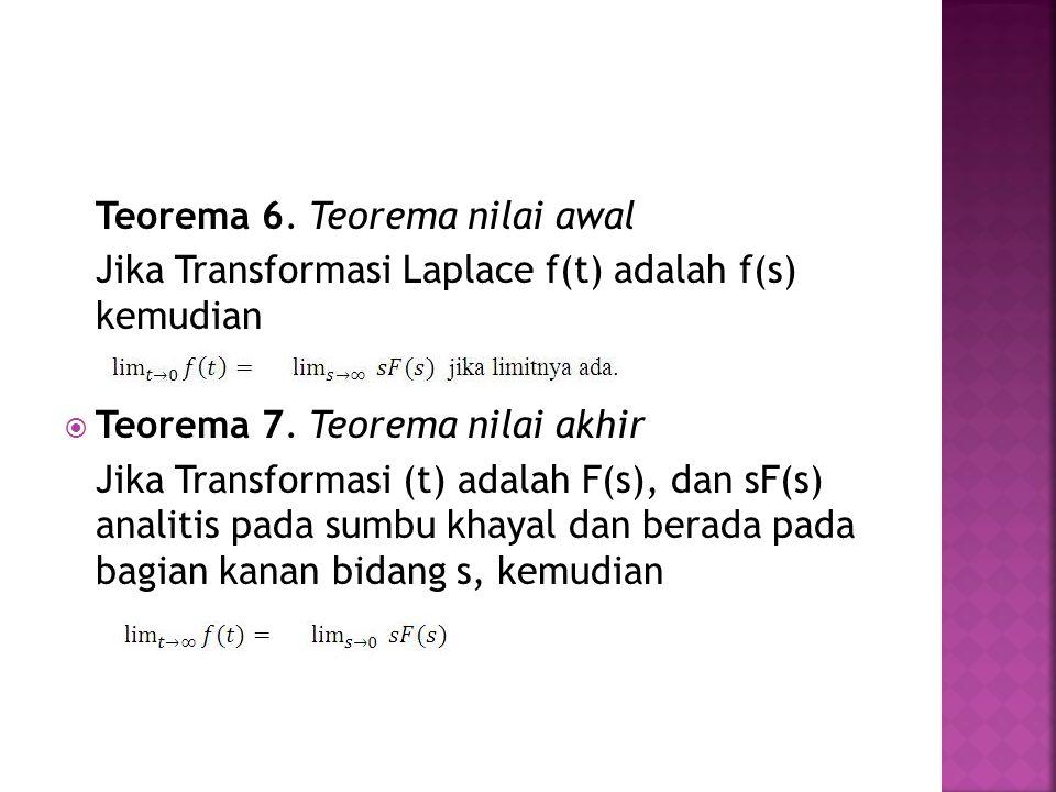 Teorema 6. Teorema nilai awal Jika Transformasi Laplace f(t) adalah f(s) kemudian  Teorema 7. Teorema nilai akhir Jika Transformasi (t) adalah F(s),