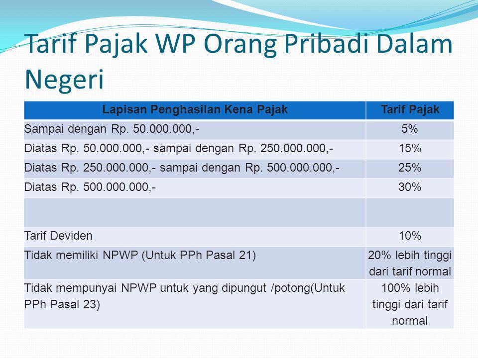 Tarif Pajak WP Orang Pribadi Dalam Negeri Lapisan Penghasilan Kena PajakTarif Pajak Sampai dengan Rp. 50.000.000,-5% Diatas Rp. 50.000.000,- sampai de