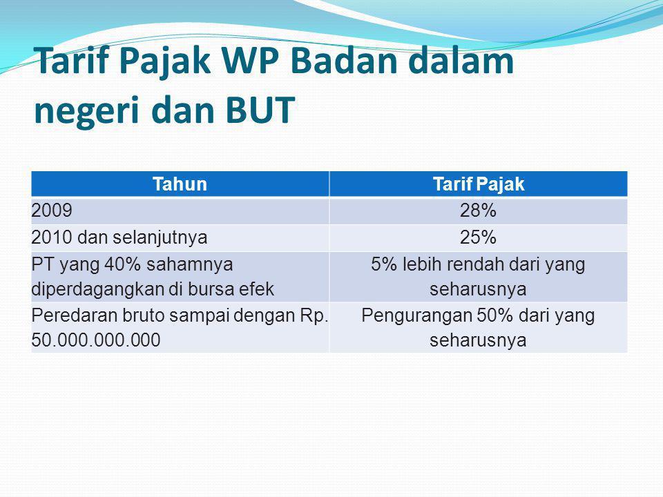 Tarif Pajak WP Badan dalam negeri dan BUT TahunTarif Pajak 200928% 2010 dan selanjutnya25% PT yang 40% sahamnya diperdagangkan di bursa efek 5% lebih