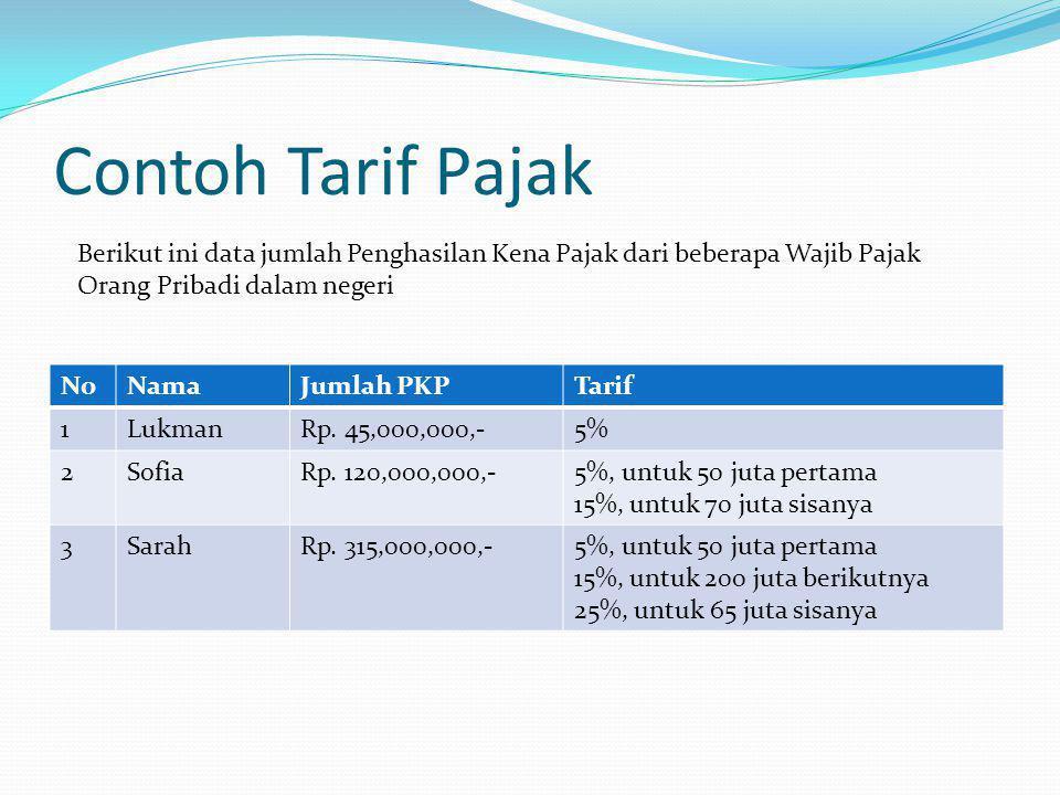 Contoh Tarif Pajak NoNamaJumlah PKPTarif 1LukmanRp. 45,000,000,-5% 2SofiaRp. 120,000,000,-5%, untuk 50 juta pertama 15%, untuk 70 juta sisanya 3SarahR