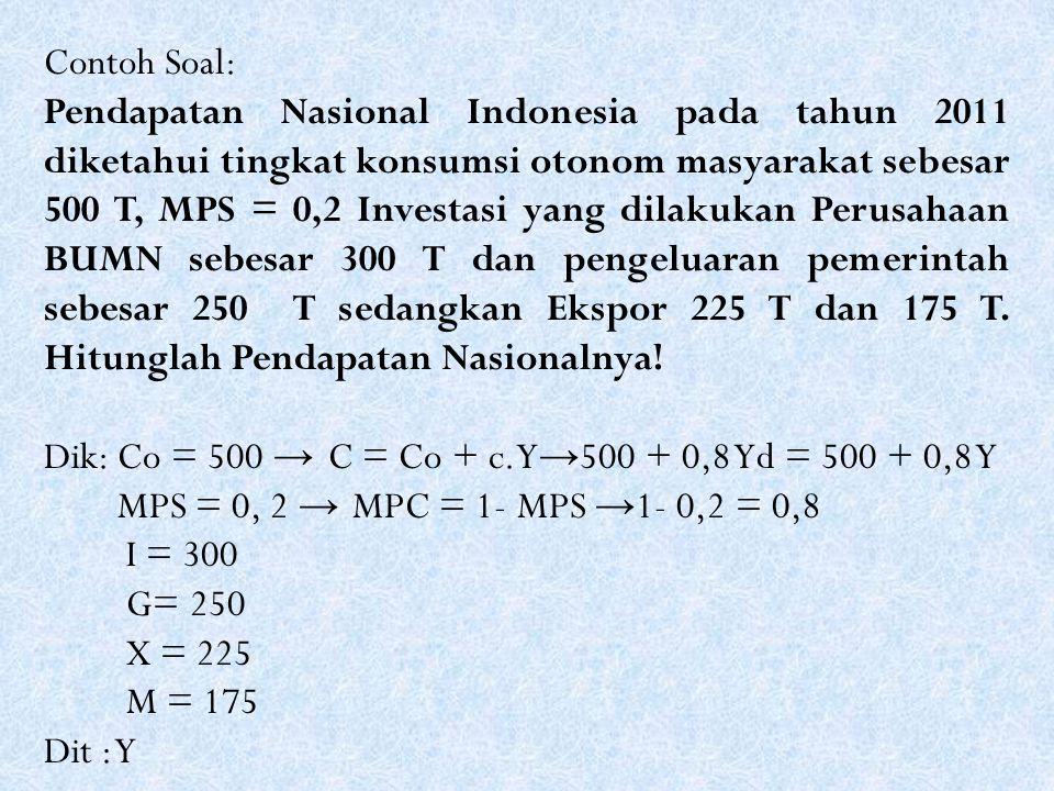 Contoh Soal: Pendapatan Nasional Indonesia pada tahun 2011 diketahui tingkat konsumsi otonom masyarakat sebesar 500 T, MPS = 0,2 Investasi yang dilaku