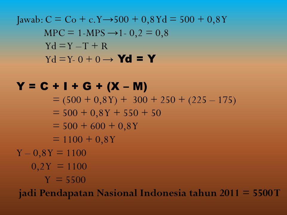 Jawab: C = Co + c.Y → 500 + 0,8 Yd = 500 + 0,8 Y MPC = 1-MPS → 1- 0,2 = 0,8 Yd = Y – T + R Yd = Y- 0 + 0 → Yd = Y Y = C + I + G + (X – M) = (500 + 0,8