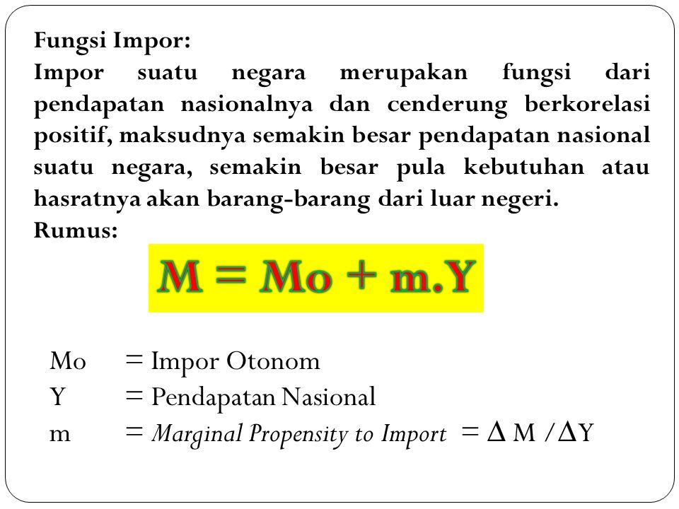 Fungsi Impor: Impor suatu negara merupakan fungsi dari pendapatan nasionalnya dan cenderung berkorelasi positif, maksudnya semakin besar pendapatan na