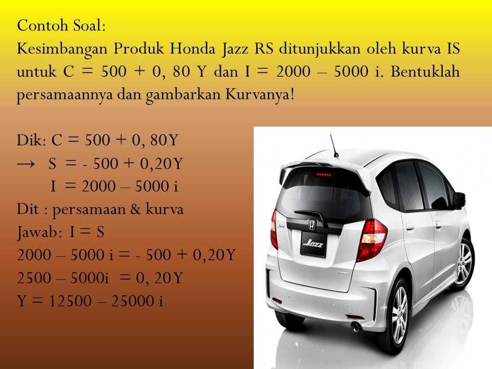 Contoh Soal: Kesimbangan Produk Honda Jazz RS ditunjukkan oleh kurva IS untuk C = 500 + 0, 80 Y dan I = 2000 – 5000 i. Bentuklah persamaannya dan gamb