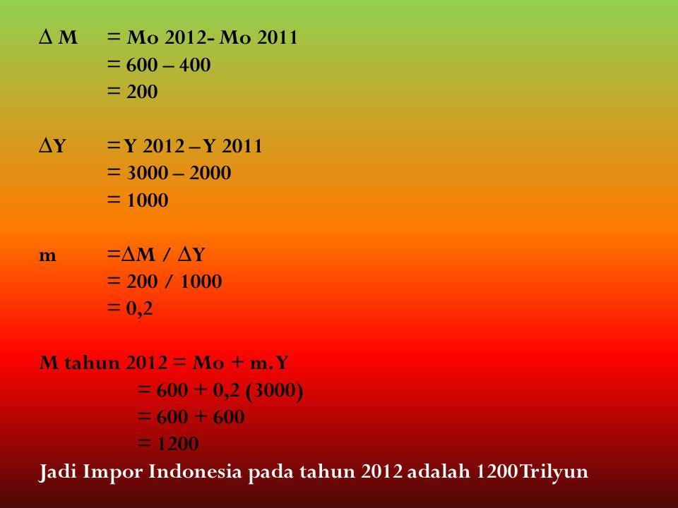 ∆ M = Mo 2012- Mo 2011 = 600 – 400 = 200 ∆Y = Y 2012 – Y 2011 = 3000 – 2000 = 1000 m=∆M / ∆Y = 200 / 1000 = 0,2 M tahun 2012 = Mo + m. Y = 600 + 0,2 (
