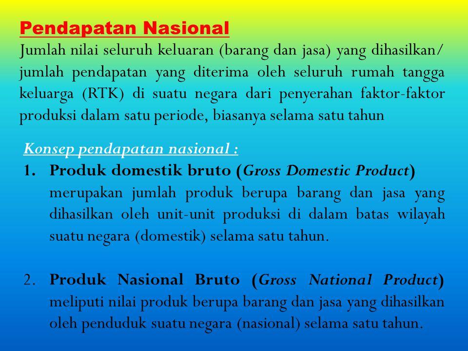 3.Produk Nasional Neto (Net National Product) GNP dikurangi depresiasi atau penyusutan barang modal.