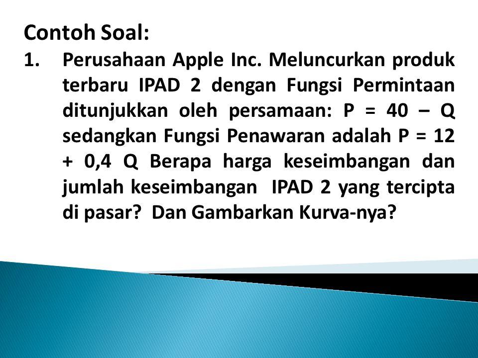 Contoh Soal: 1.Perusahaan Apple Inc. Meluncurkan produk terbaru IPAD 2 dengan Fungsi Permintaan ditunjukkan oleh persamaan: P = 40 – Q sedangkan Fungs