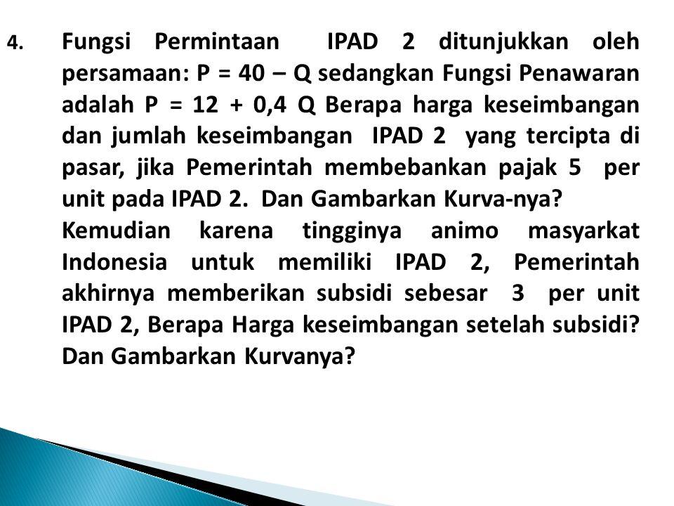 4. Fungsi Permintaan IPAD 2 ditunjukkan oleh persamaan: P = 40 – Q sedangkan Fungsi Penawaran adalah P = 12 + 0,4 Q Berapa harga keseimbangan dan juml