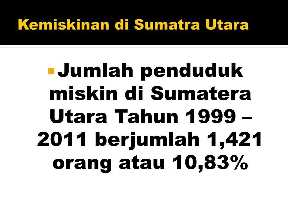 Setiap tahun, jumlah anak Indonesia yg putus sekolah di tingkat SD karena bermacam sebab mencapai satu juta orang, Dari sekitar satu juta anak yg putus sekolah di kelas 1, 2, & 3, yg berpotensi untuk buta huruf lagi berjumlah sekitar 350.000 anak.