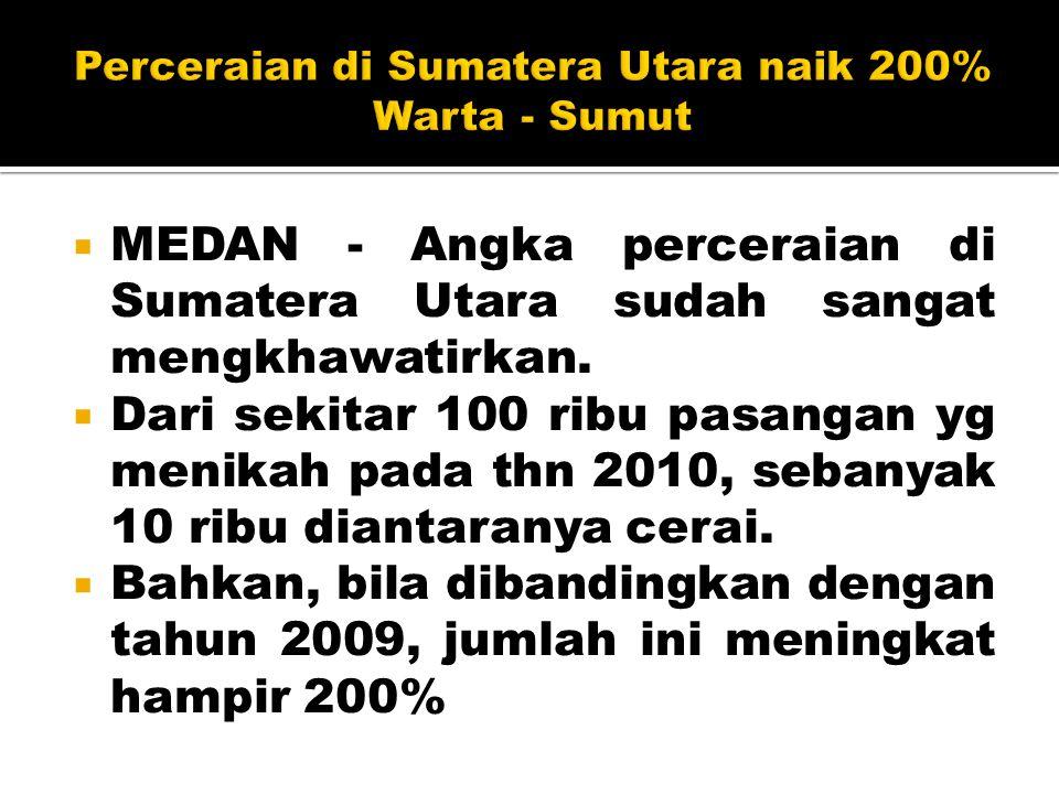  Setiap tahun kasus perceraian mengalami peningkatan di Kota Medan.