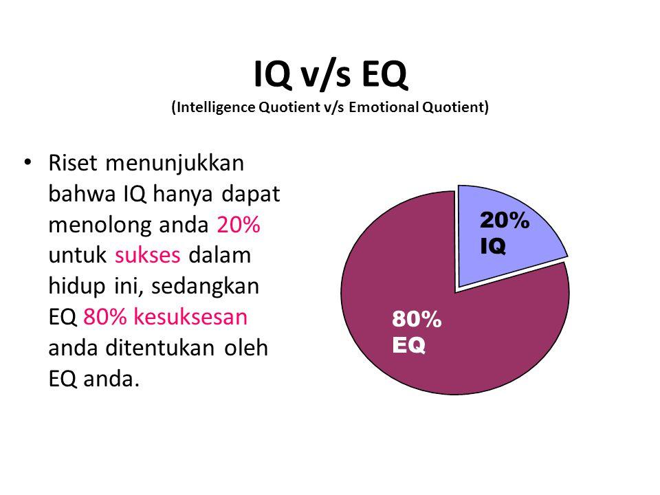 IQ v/s EQ (Intelligence Quotient v/s Emotional Quotient) Riset menunjukkan bahwa IQ hanya dapat menolong anda 20% untuk sukses dalam hidup ini, sedangkan EQ 80% kesuksesan anda ditentukan oleh EQ anda.