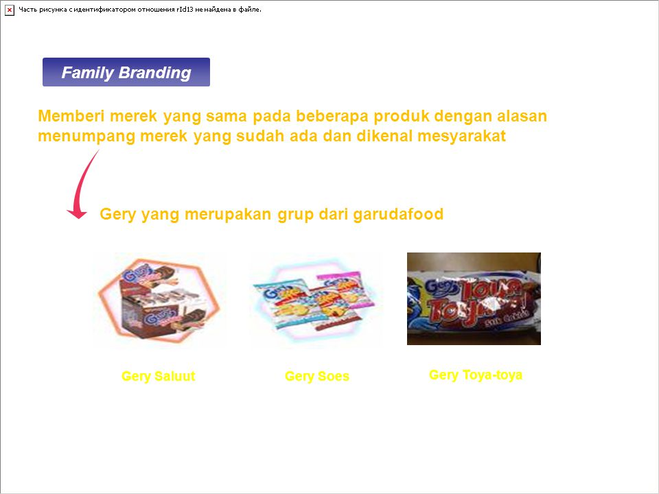 Family Branding Gery SaluutGery Soes Gery Toya-toya Memberi merek yang sama pada beberapa produk dengan alasan menumpang merek yang sudah ada dan dikenal mesyarakat Gery yang merupakan grup dari garudafood
