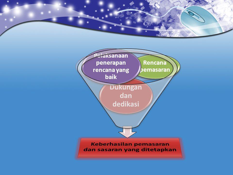 Dukungan dan dedikasi Rencana pemasaran Pelaksanaan penerapan rencana yang baik