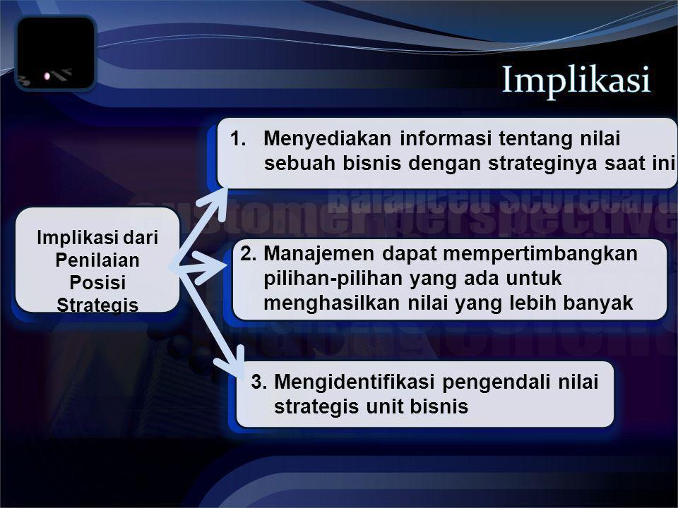 Implikasi dari Penilaian Posisi Strategis 1.Menyediakan informasi tentang nilai sebuah bisnis dengan strateginya saat ini 2.