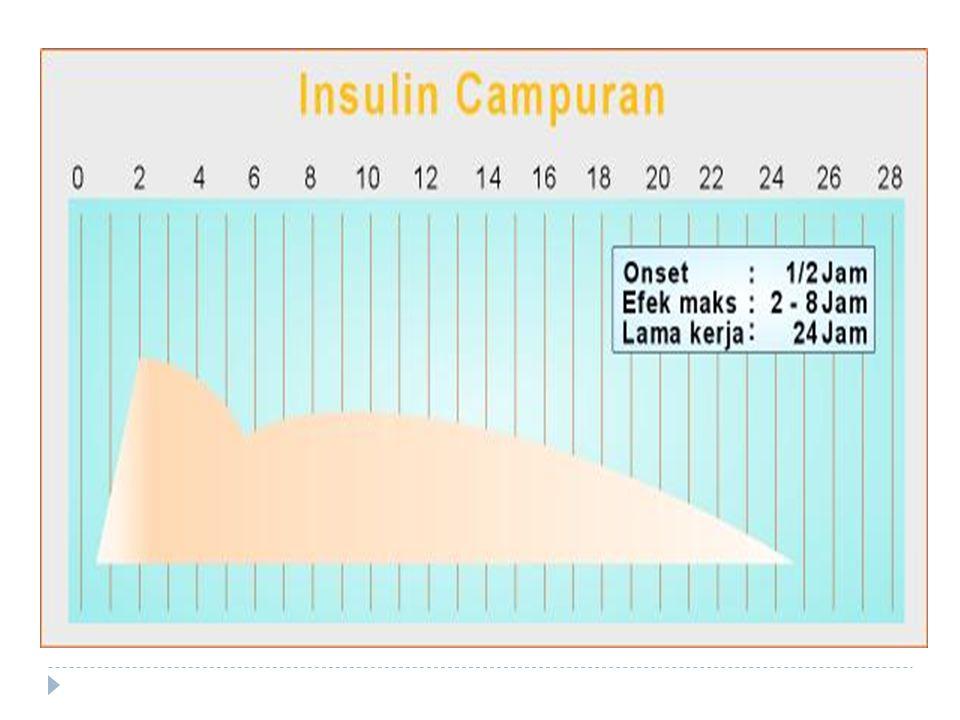 Cara pemberian insulin  Insulin kerja singkat :  IV, IM, SC  Infus ( AA / Glukosa / elektrolit )  Jangan bersama darah ( mengandung enzim merusak insulin )  Insulin kerja menengah / panjang :  Jangan IV karena bahaya emboli.
