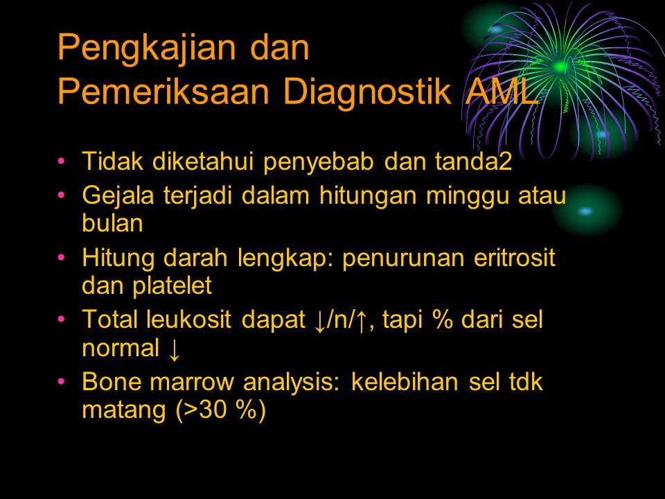 Pengkajian dan Pemeriksaan Diagnostik AML Tidak diketahui penyebab dan tanda2 Gejala terjadi dalam hitungan minggu atau bulan Hitung darah lengkap: pe
