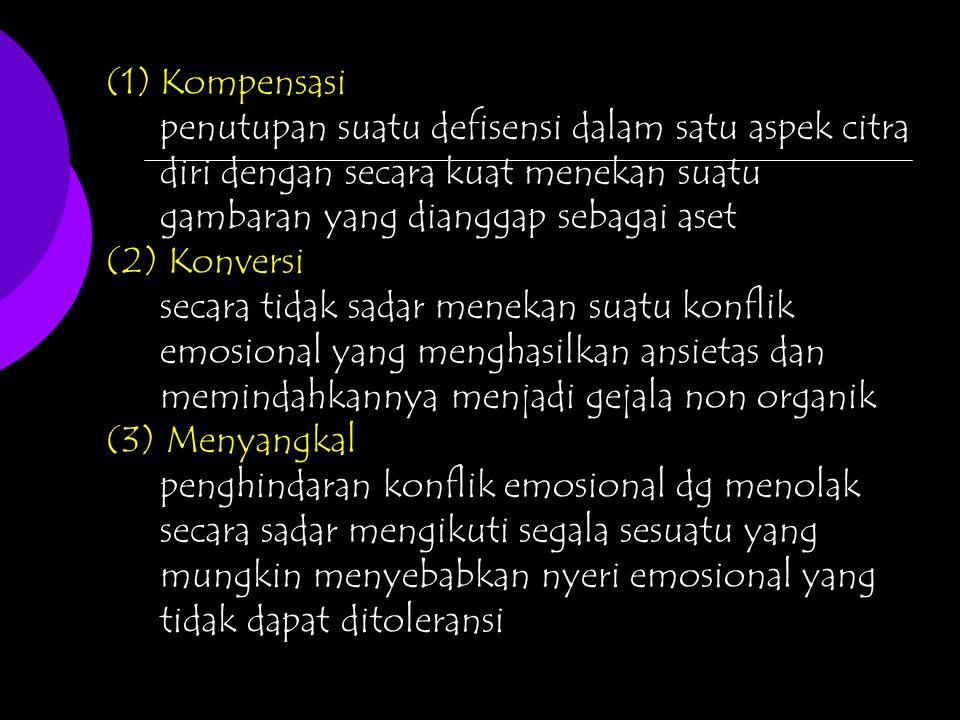 (1)Kompensasi penutupan suatu defisensi dalam satu aspek citra diri dengan secara kuat menekan suatu gambaran yang dianggap sebagai aset (2) Konversi secara tidak sadar menekan suatu konflik emosional yang menghasilkan ansietas dan memindahkannya menjadi gejala non organik (3) Menyangkal penghindaran konflik emosional dg menolak secara sadar mengikuti segala sesuatu yang mungkin menyebabkan nyeri emosional yang tidak dapat ditoleransi