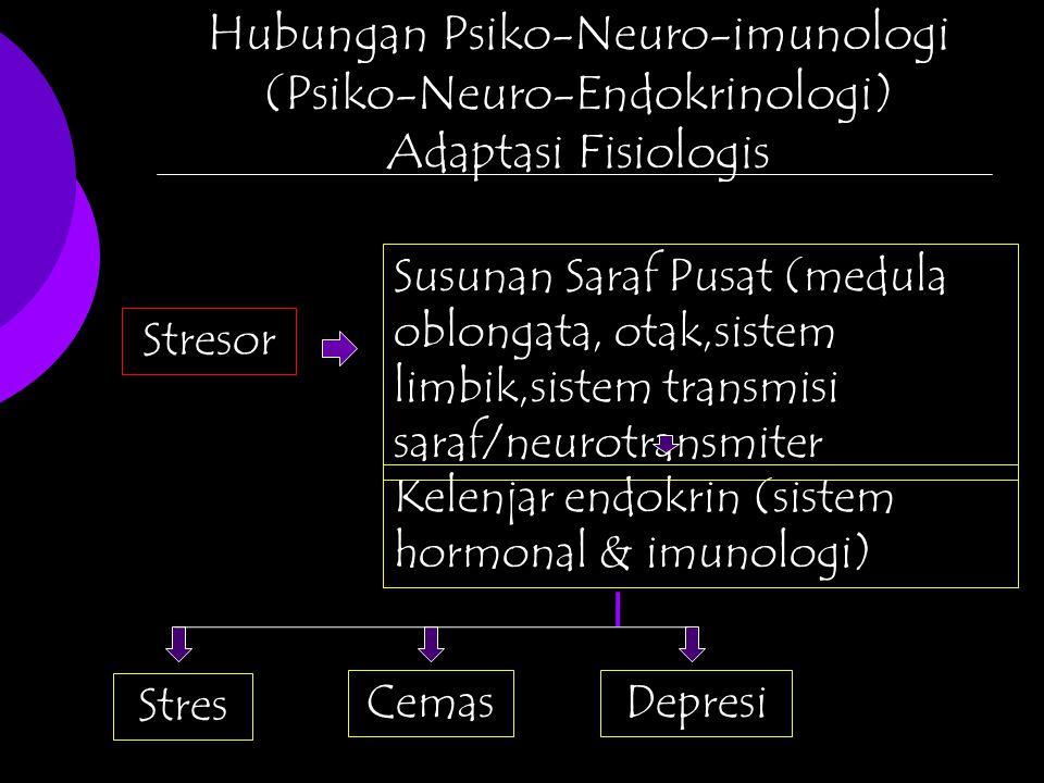 Hubungan Psiko-Neuro-imunologi (Psiko-Neuro-Endokrinologi) Adaptasi Fisiologis Stresor Susunan Saraf Pusat (medula oblongata, otak,sistem limbik,siste