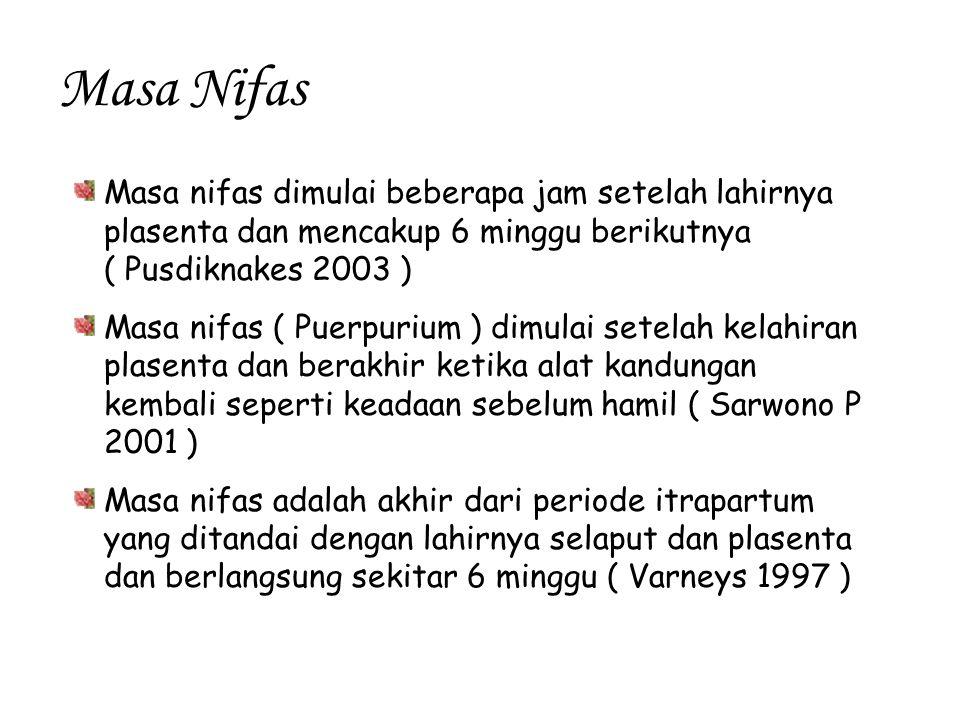 Masa Nifas Masa nifas dimulai beberapa jam setelah lahirnya plasenta dan mencakup 6 minggu berikutnya ( Pusdiknakes 2003 ) Masa nifas ( Puerpurium ) d